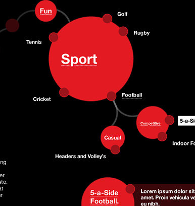 Mechanism for choosing your favourite sport, by selecting certain criteria